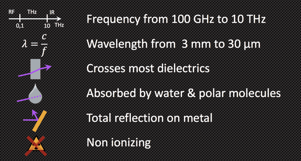 Frequency from 100 GHz to 10 THz, wavelenght from 3mm to 30µm , crosses most dielectrics, absorbed by water, total reflection on metal and non ionising